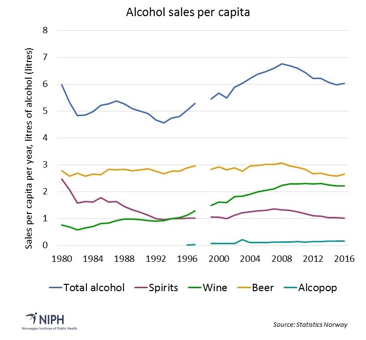 alcohol sales NCD.jpg