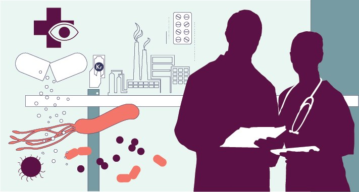 The development of antibacterial resistant bacteria is constantly monitored both within and outside hospitals. The use of antibiotics needs to be reduced while industry should be encouraged to develop new antibiotics. Illustration: Folkehelseinstituttet/fetetyper.no