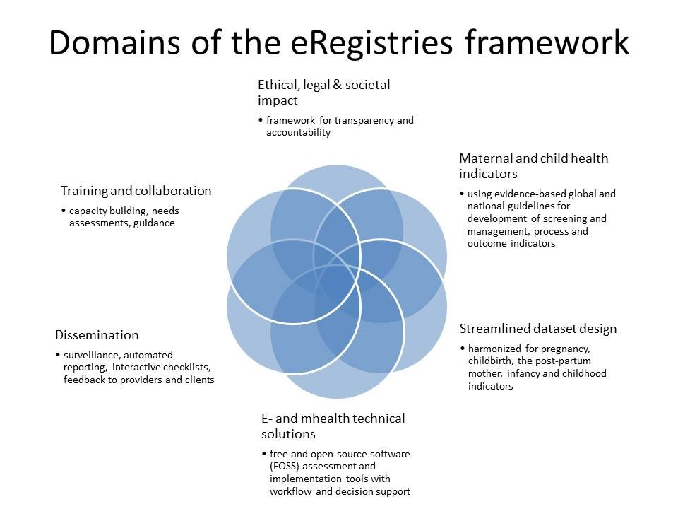 eRegistries Domains-2.